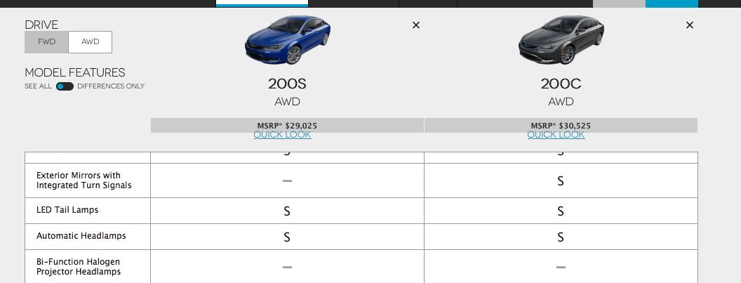 200S Won't Start - Dash Lights & Warning Messages Flash - Page 2